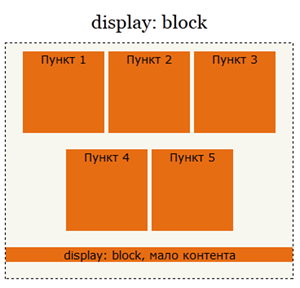 ul: after {content: 'display: block, мало контенту';  display: block;  background: # E76D13;  }